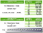 THERMOMIX TM5 - ROBOT DE COCINA 3